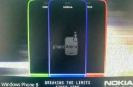 Nokia-Windows-Phone-8-poster-template-620x465