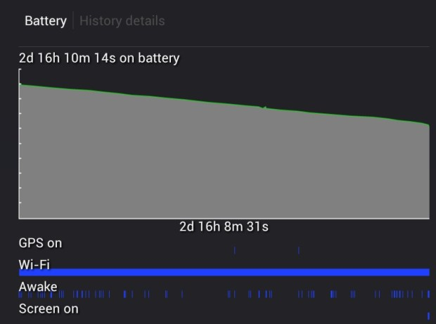 Toshiba Excite 7.7 Battery Life