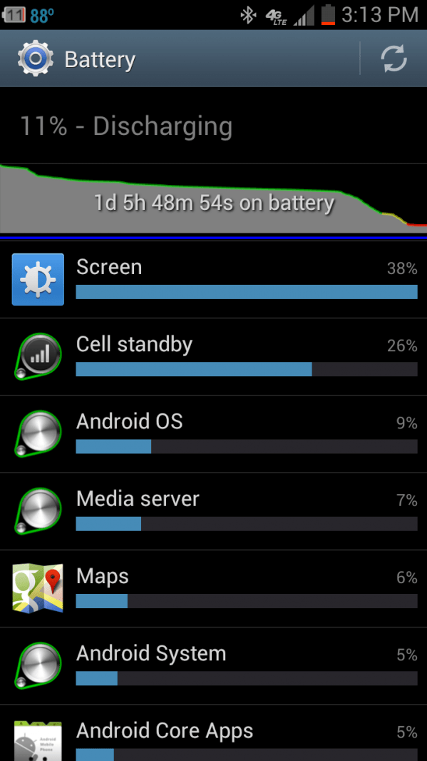 innocell battery life