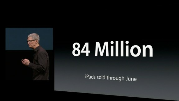 ipads 84 million sold