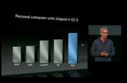 ipad-sales.PNG