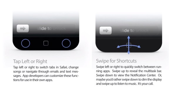 A new version of IOS and this smart bezel would offer more control.