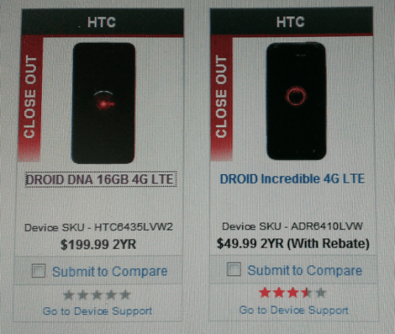 The Droid DNA and Droid Incredible 4G LTE are heading towards retirement.