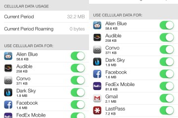 iOS 7 tracks data use by app letting users identify apps that use too much data and turn off cellular data for any app.