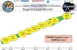 PRISMbriefingS2HApr2013_v1_0.pptx