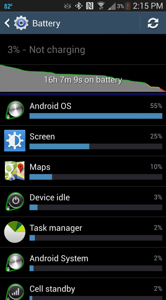 battery life with battery guru