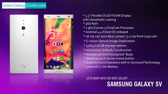 This Galaxy S5 concept uses features that may arrive on the real Galaxy S5.