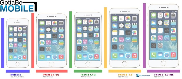 Mock up showing a possible iPhone 6 size comparison to other rumors and the iPhone 5s.