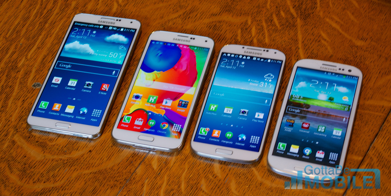 Galaxy S3 vs. iPhone 6 Rumor Breakdown