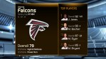 Madden 15 Team Ratings -falcons