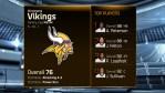 Madden 15 Team Ratings - vikings