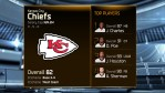 madden 15 ratings-chiefs