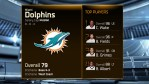 madden 15 ratings-dolphins
