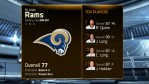 madden 15 ratings-rams