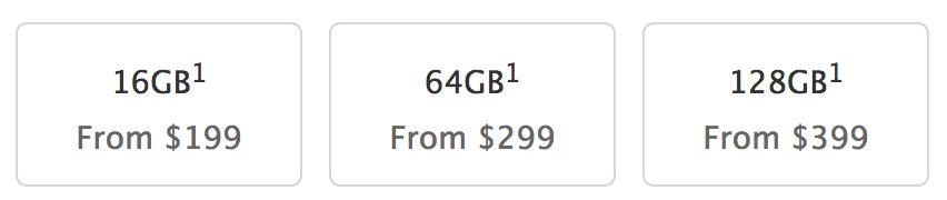 iPhone 6 storage size to buy