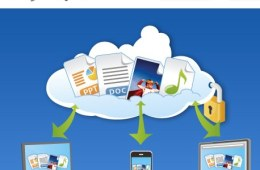File Sync & Online Backup - Access and File Sharing from Any Device - SugarSync
