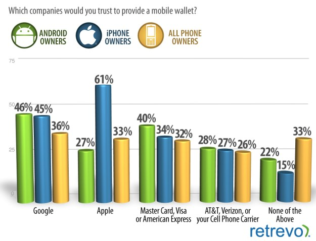Apple Mobile Wallet