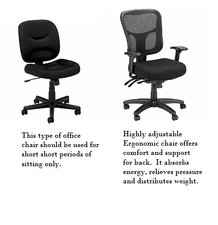 Best Cubicle Feng Shui Office Chair  A