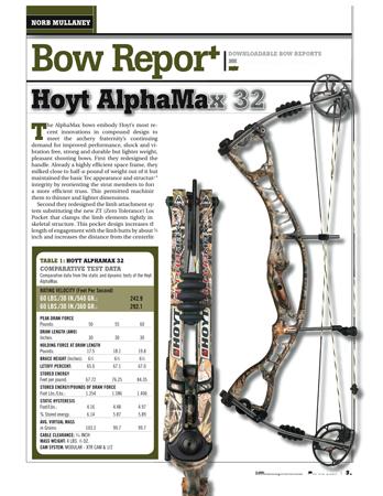 Hoyt Alpha Max 32 Bow Report