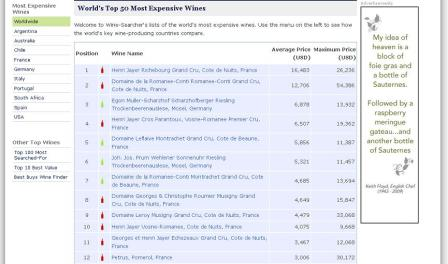 wine searcher top fifty most expensive wines in the world