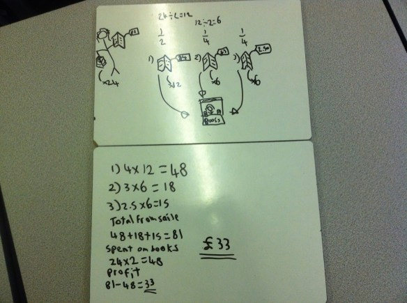 Cartoon story board of the above problem and then the student's solution