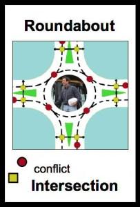 roundaboutconflict 1
