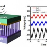 SoundPoweredEnergy e1304975542642 150x150 Yell at Your Phone to Charge It: New Piezoelectric Device Could Help You