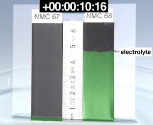 kit electrolyte fills electrodes 300x246 Happy New Year ! Here are 2011s Hottest Green News