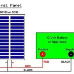 solar panel wiring diagram 150x150 How to Build a Cheap DIY Solar Panel System for Under $1,000