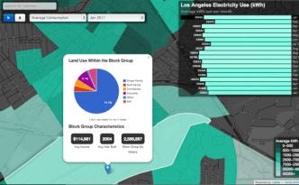 LA land use