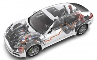 2014 Porsche Panamera Plug-In Hybrid Vehicle is Just the Beginning