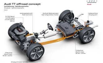 Audi TT Offroad Plug-In Hybrid Concept