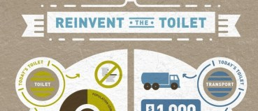 Israel's Water-free Miracle Toilet Wins a Bill & Melinda Gates Foundation Grant
