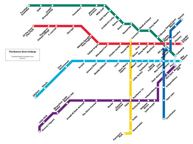 The Buenos Aires Subte Translated