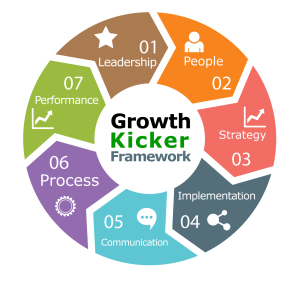 GrowthKicker Background Reading