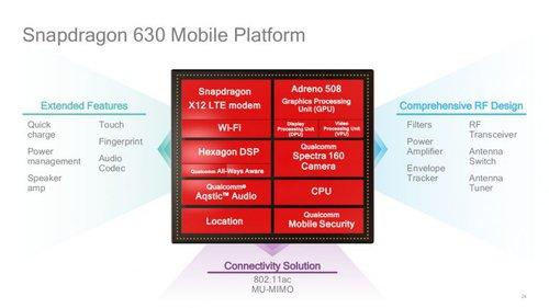 Qualcomm-Snapdragon-630-specs-768x432