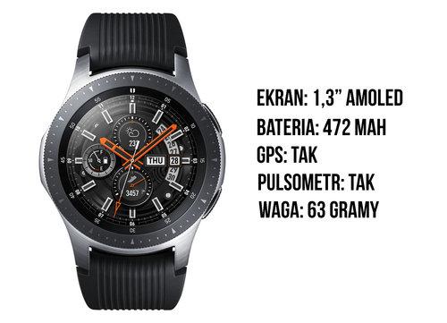 Specyfikacja Samsung Galaxy Watch