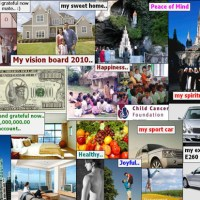 How You Can Manifest Your Dreams with the Vision Board