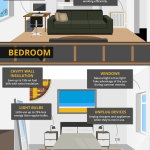 A Guide To An Energy Efficient Home