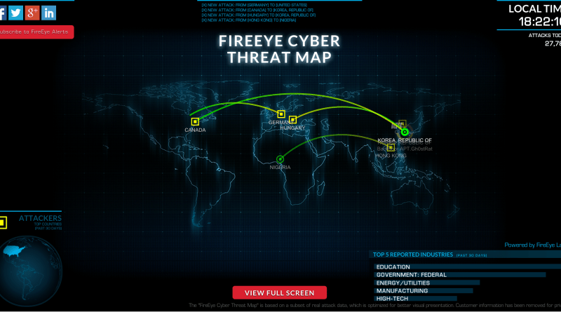 Fire Eye Cyber Threat Map