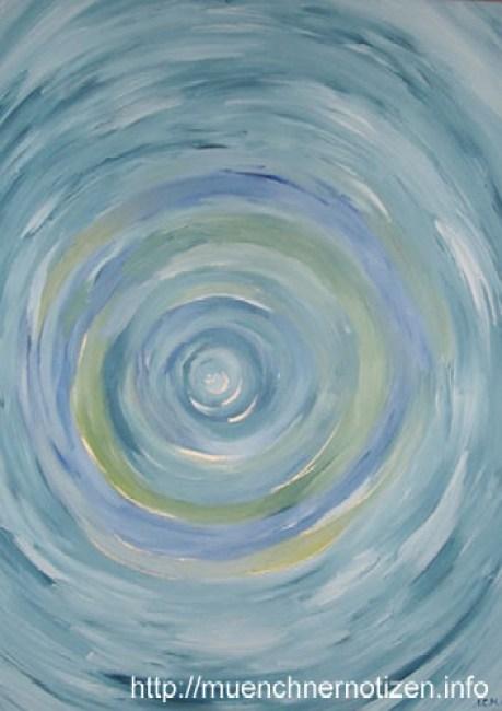 Energetisches Bild von I.C.H. zum Element Wasser