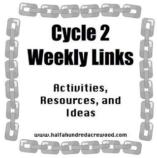 http://www.halfahundredacrewood.com/cycle-2-resources/
