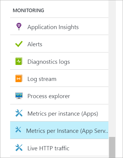 Metrics per Instance - App Service Plan