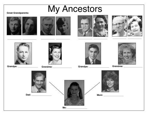 My-Ancestorsfilled