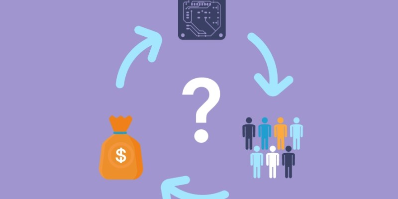 Simple Ways That Will Help Crowdfunding To Not Fail