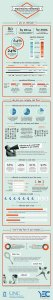 gen y in the workplace infographic mba at unc infographic