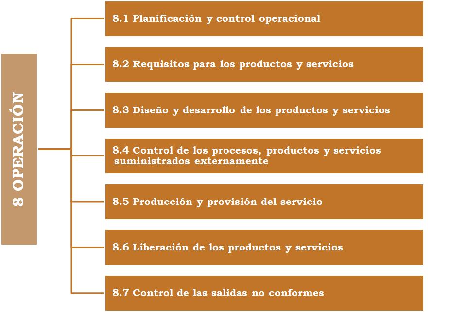 norma iso 9001 version 2015 pdf icontec