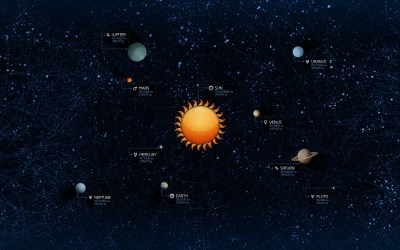 Solar system Wallpapers | HD Wallpapers | ID #800