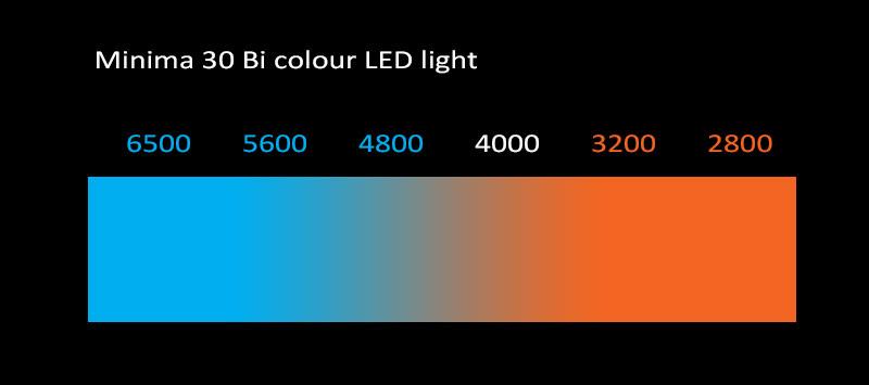 Bi-colour