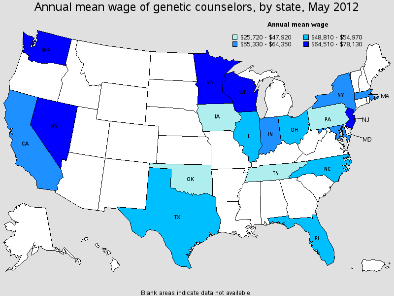 genetic counselor salary